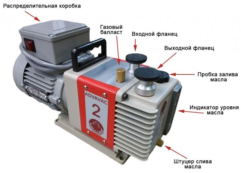форвакуумный роторный насос